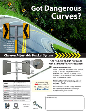 Got Dangerous Curves? CABS